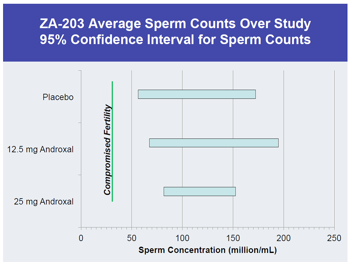 The average number in sperm count filipina massage