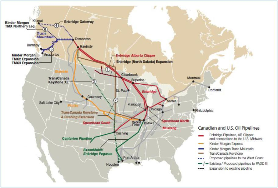 Enbridge: Investing In Oil And Gas Transportation - Enbridge