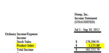 Hemp inc priced way too high hemp inc otcmktshemp old in the financial discussion below i discuss what appears to be 1825k of sales in q3 the most recently reported quarter but 179k is from stock sales ccuart Image collections