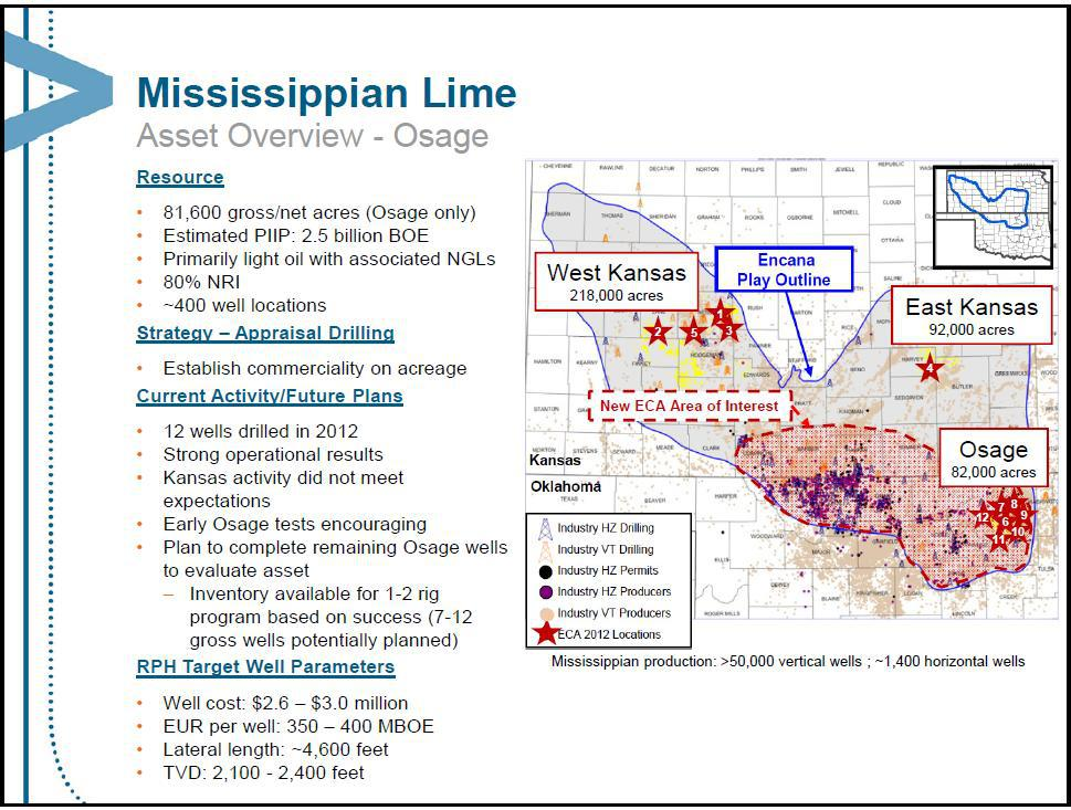 Strategic combination with newfield exploration co.