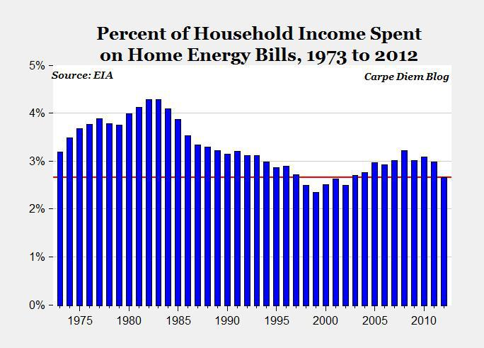 1980s household income in the united The median household income was 59,039 us dollars in 2016 (median) household income in the united states from 1990 to 2016 statista for your company.
