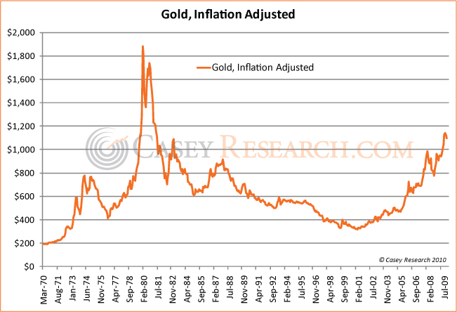 What determines gold s price seeking alpha