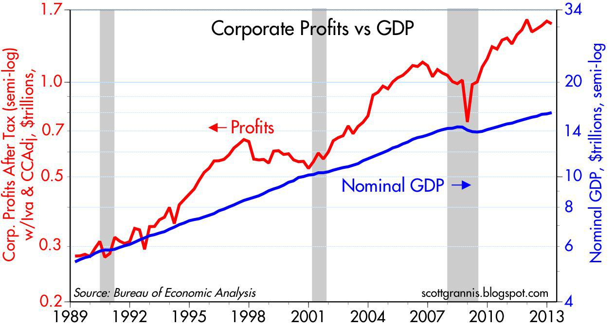 national income gdp exercise