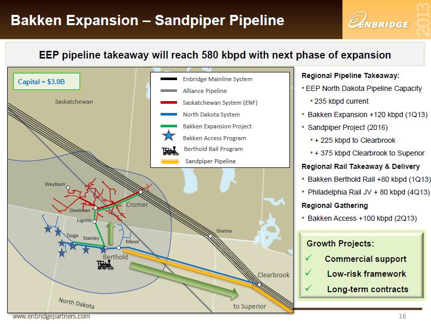 Is Enbridge's MLP Facing A Funding Crisis? - Enbridge Energy