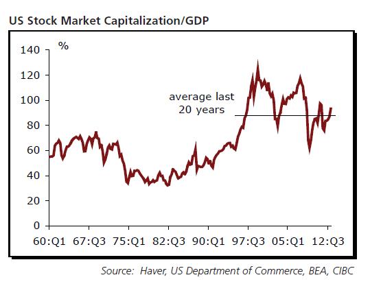 Market complicates analysts?