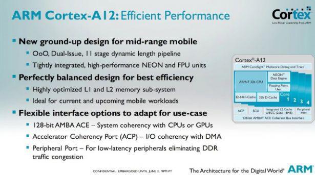 Arm S Latest Cortex A12 Enables Mid Range Smartphones