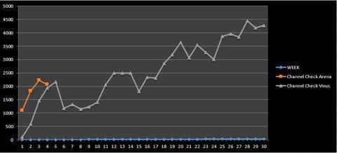 Belviq and Qsymia Launch Comparison
