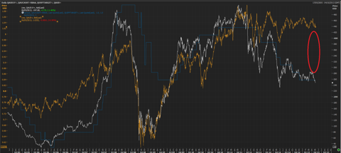 AUDUSD vs. 1Y swaps vs. Base rate differential - Thomson Reuters Eikon from early May.