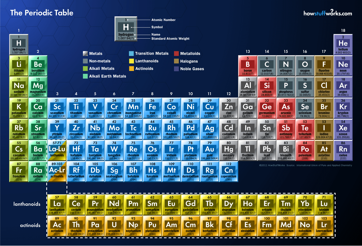 Lithium stocks that could explode seeking alpha gamestrikefo Choice Image