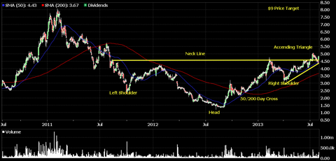 AUDC Daily