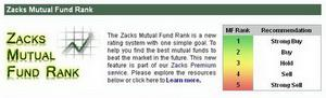 Zacks Mutual Fund Rank
