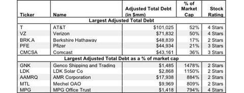 NewConstructs_adjustedtotaldebt