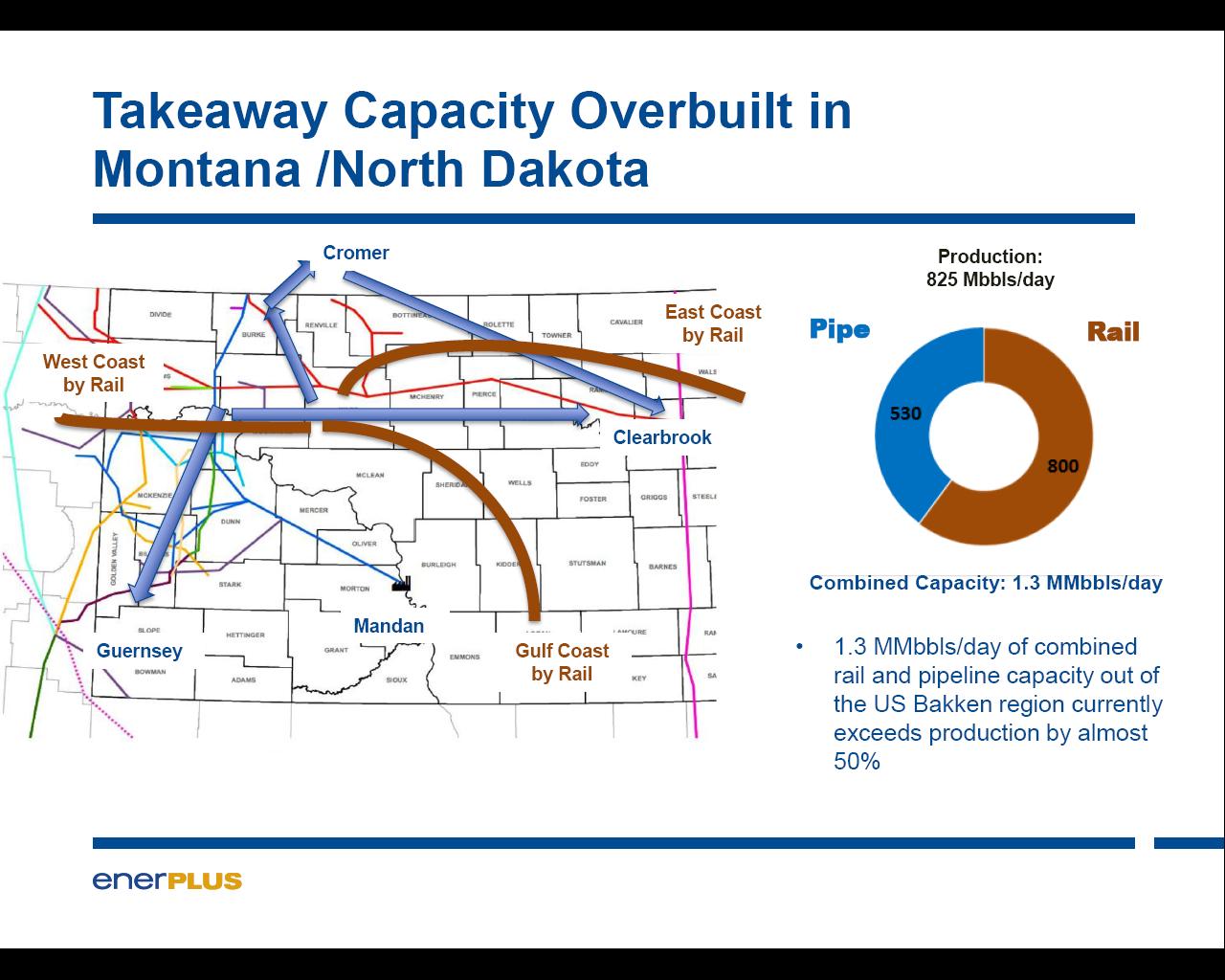 Keystone-XL Pipeline: Delayed So Long It No Longer Matters