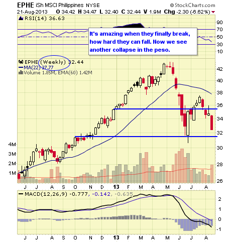 THD WEEKLY