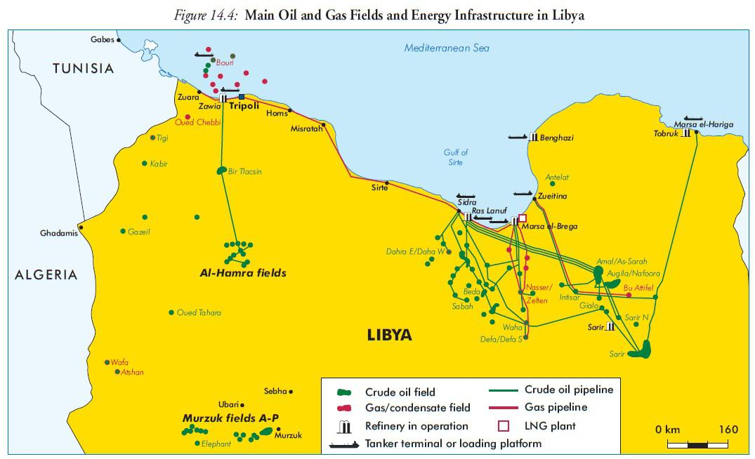Oil Prices: It's Not Syria, It's Libya | Seeking Alpha