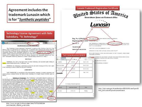 Lunasin Trademark for synthetic peptide