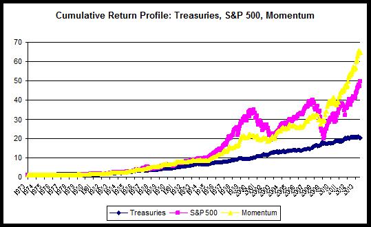 Langfristige forex trading strategien komplettpaket bild 9