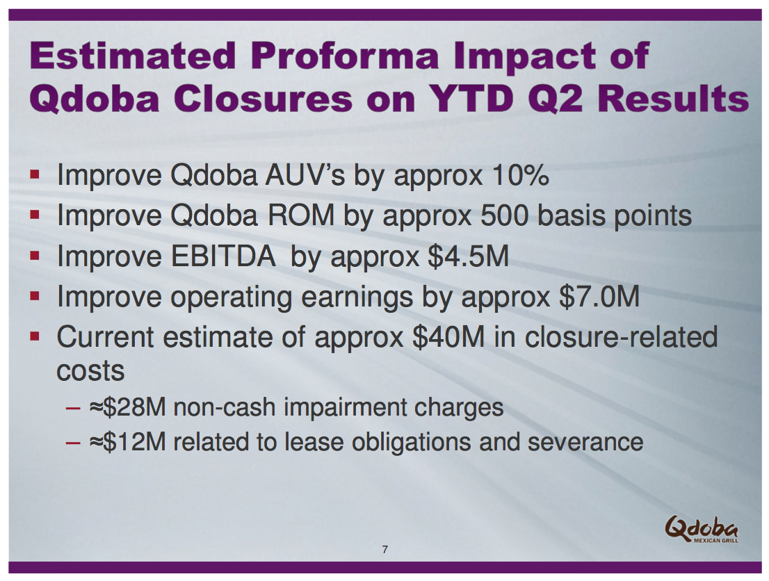 Qdoba investments with high returns aaron krugman forex