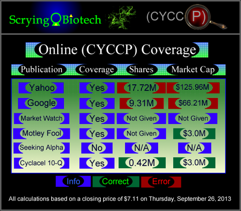 Preferred Shares Online Coverage