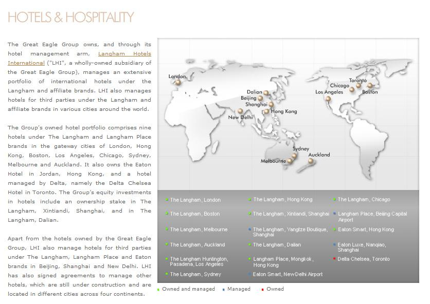 Great Eagle Also Has A Significant Pipeline Of New Hotels Coming Online With 13 Langham Aned To Open Through 2016