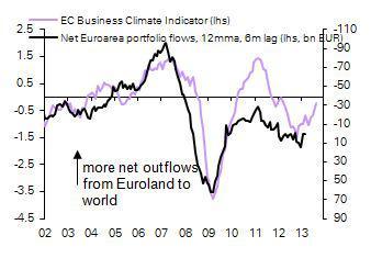 EC Index