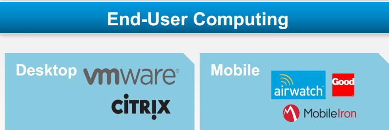 VMware - Nice Strategic Acquisition Of AirWatch - VMware