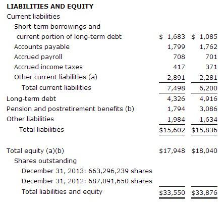 3M Generated $5 Billion In Free Cash Flow In 2013 - 3M Company ...