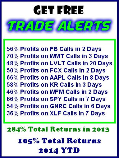 7 Options Trading Strategies That Actually Work -