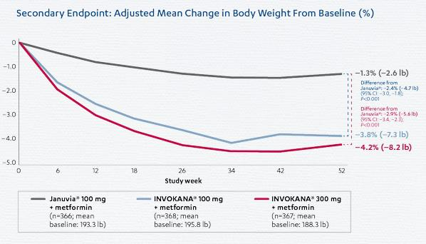 Janssen Is Working Its Way Toward Anti Obesity Seeking Alpha