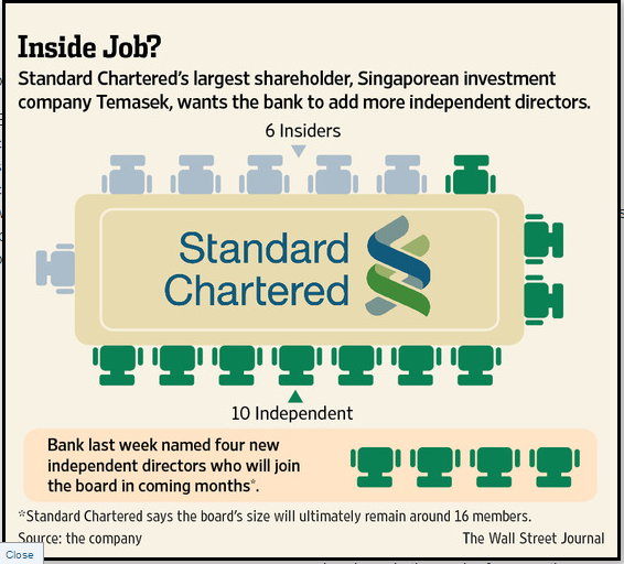 an overview of the standard chartered bank The standard bank of south africa limited is australia and china and the combined bank became known as standard chartered bank in 1969 the standard bank.