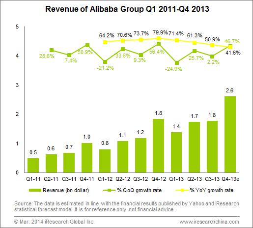 Alibaba ipo wall street journal