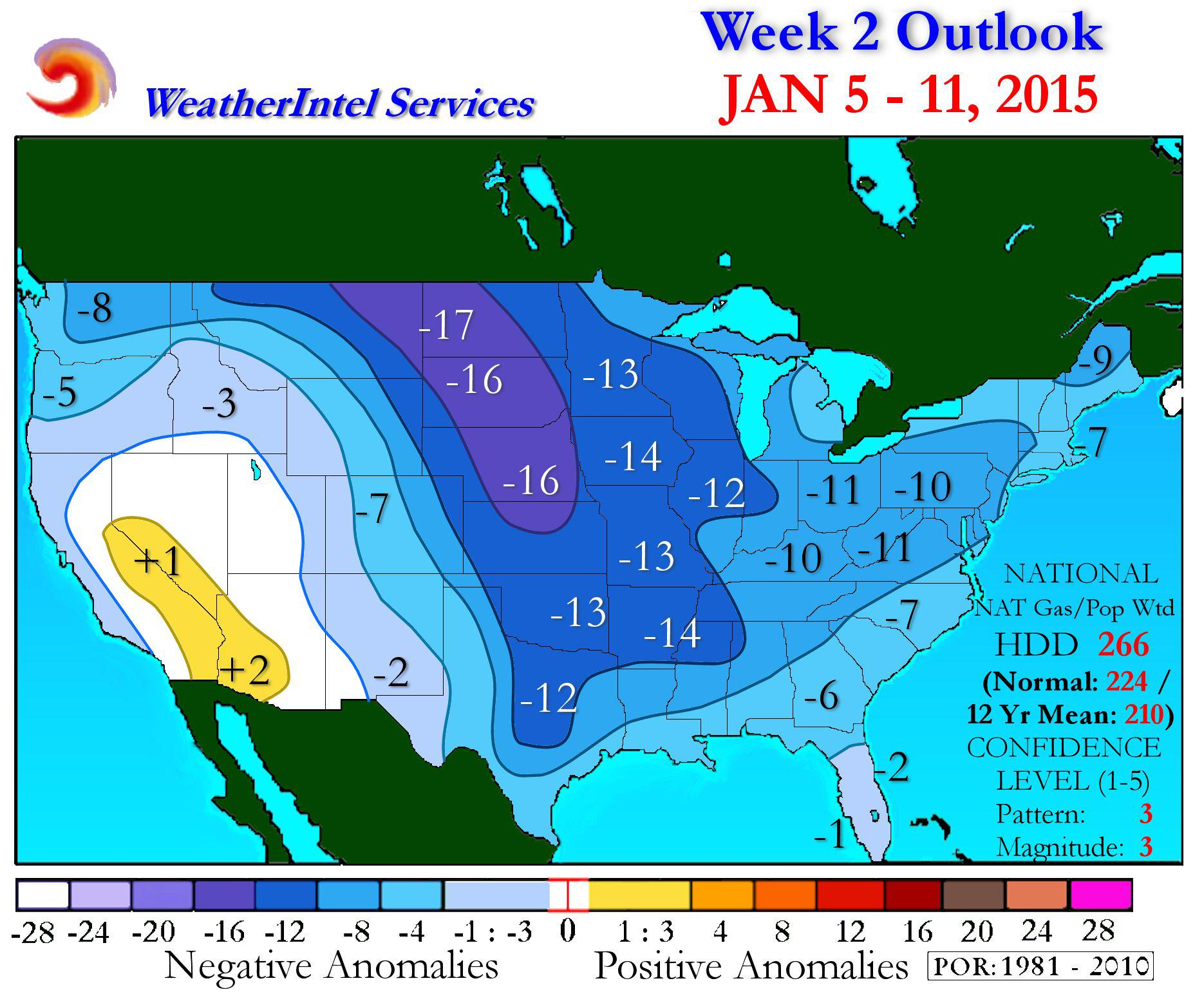 Natural Gas Weather Forecast