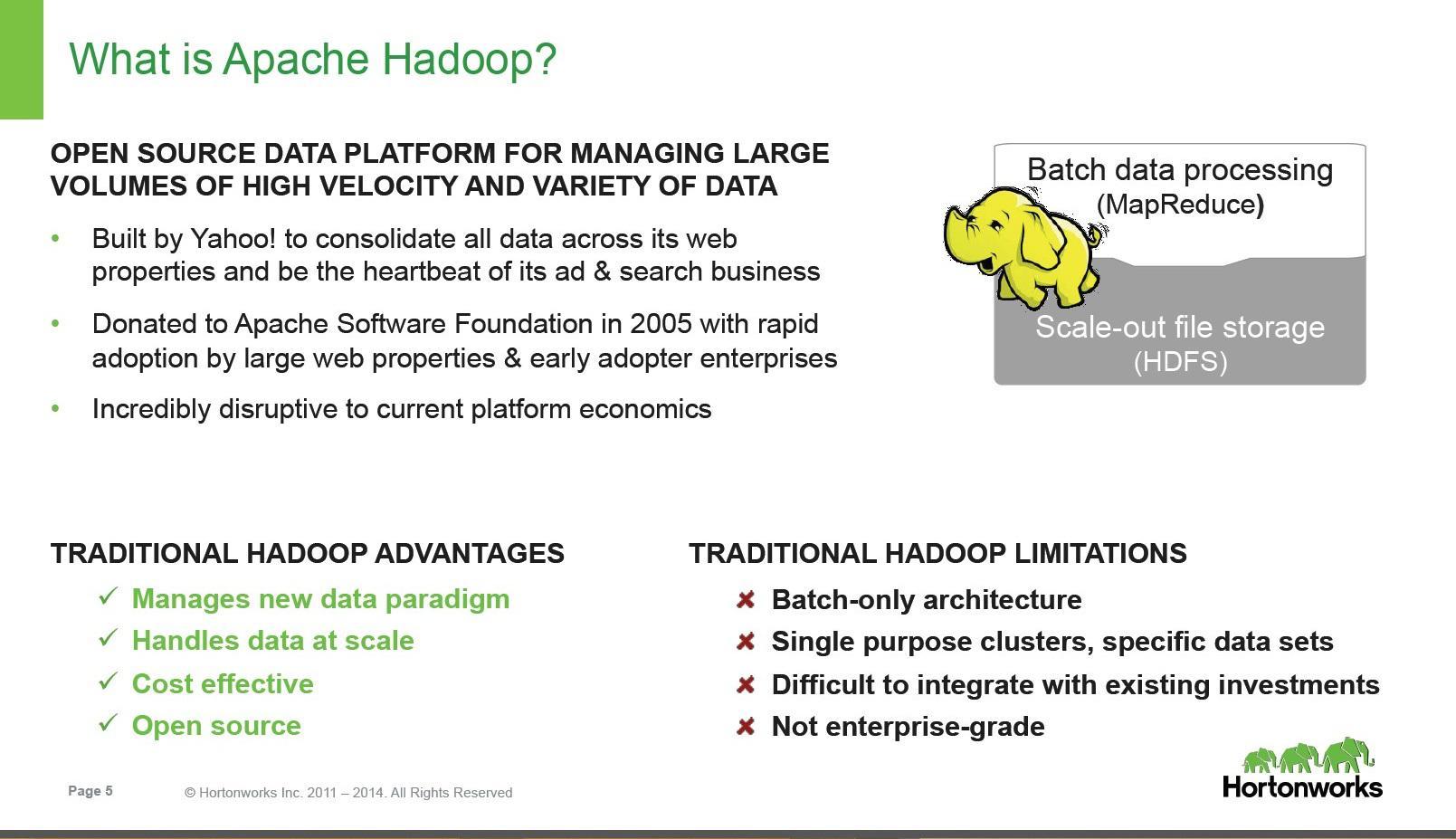 Should You Invest In Hortonworks? - Hortonworks (NASDAQ:HDP