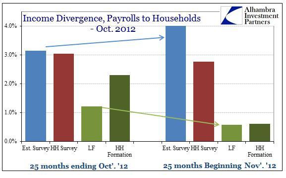 ABOOK Dec 2014 Payrolls LF Oct 2012