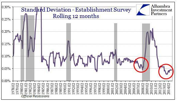 ABOOK Dec 2014 Payrolls Volatitity