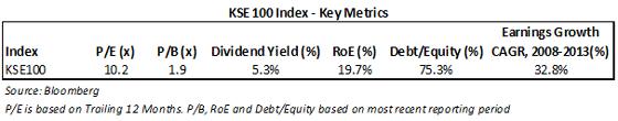 KSE-100-Index-Key-Metrics