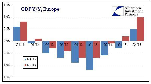 ABOOK Feb 2014 Europe GDP