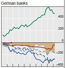 ABOOK Feb 2014 JPY BIS German Banks