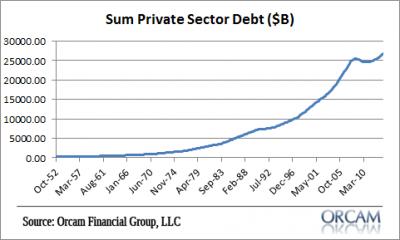pvt_debt