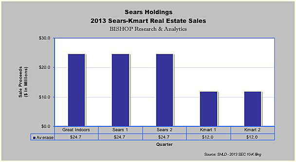 company analysis sears holding corporation Sears holdings corporation - strategy and swot report sears holdings corporation - strategy and swot report introduction sears holdings corporation - strategy and swot report, is - market research report and industry analysis - 9888864.