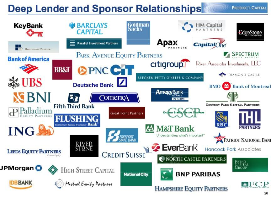 key relationships between bank of america