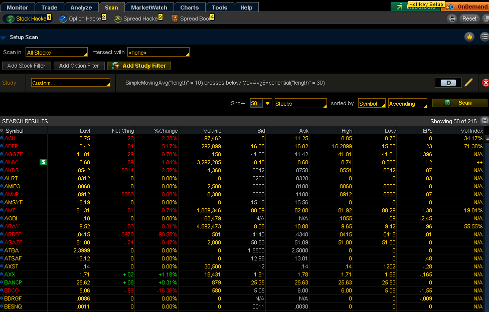 Using Thinkorswim Scan Tool With The 10-20-30 Strategy - The