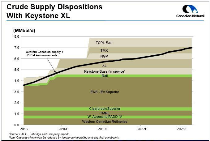 How To Profit From Keystone Xls Indefinite Delay Canexus Corp