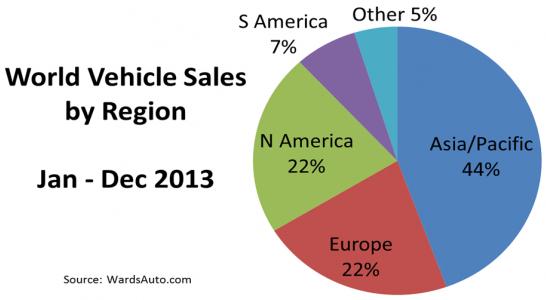 4 Best Auto Stocks For 2014 Seeking Alpha