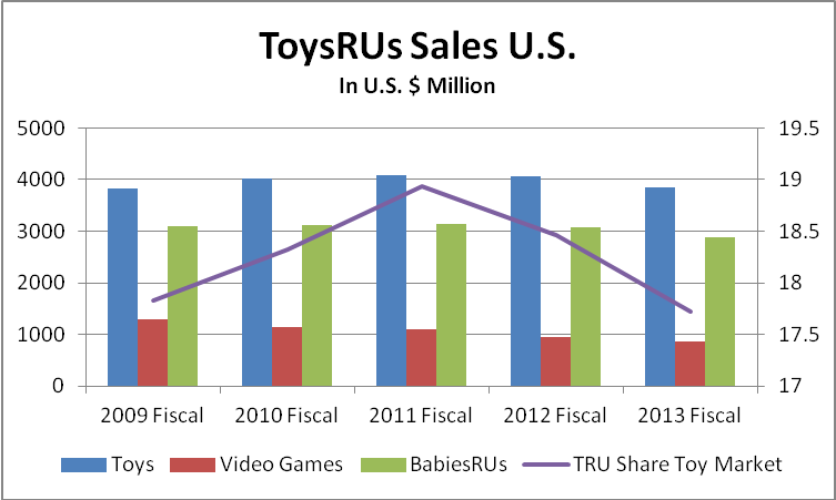 CALIFORNIA — Toys 'R' Us has delayed a massive liquidation sale at all of its U.S. stores — including 72 in California — that was scheduled to begin Thursday. The sale was delayed due to.