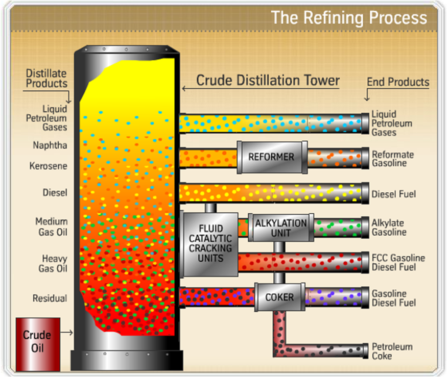 china oil refining catalyst market 2014 Gas oil fraction contributing to the gasoline fraction through fcc  key insight:  input cost, market access and refinery configuration  key insight:  hydrocracker catalyst – middle east  on-road diesel driving demand around  the world (2014-2035)  sensitivity analysis- chinese inner mongolia mto.