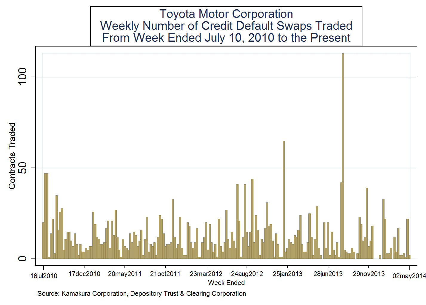 analysis of toyota motor corporation