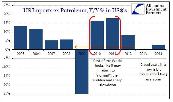 ABOOK May 2014 Trade US Imports YTD
