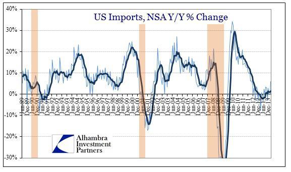 ABOOK May 2014 Trade US Imports
