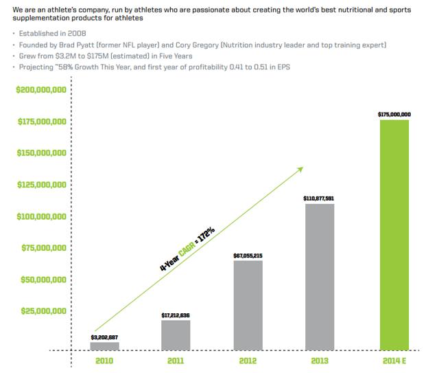 From MSLP investor presentation